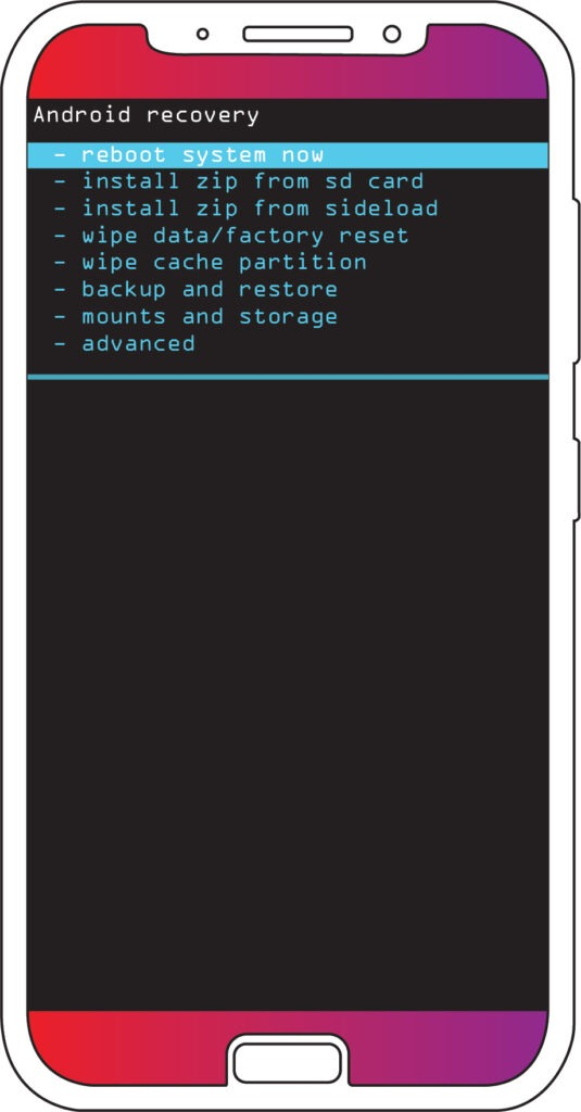 Android Recovery mode interface